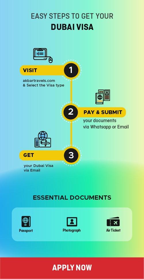 Get Dubai Visa In 24 Hours Dubai Tourist Visa Online At Rs 2 499 Akbar Travels