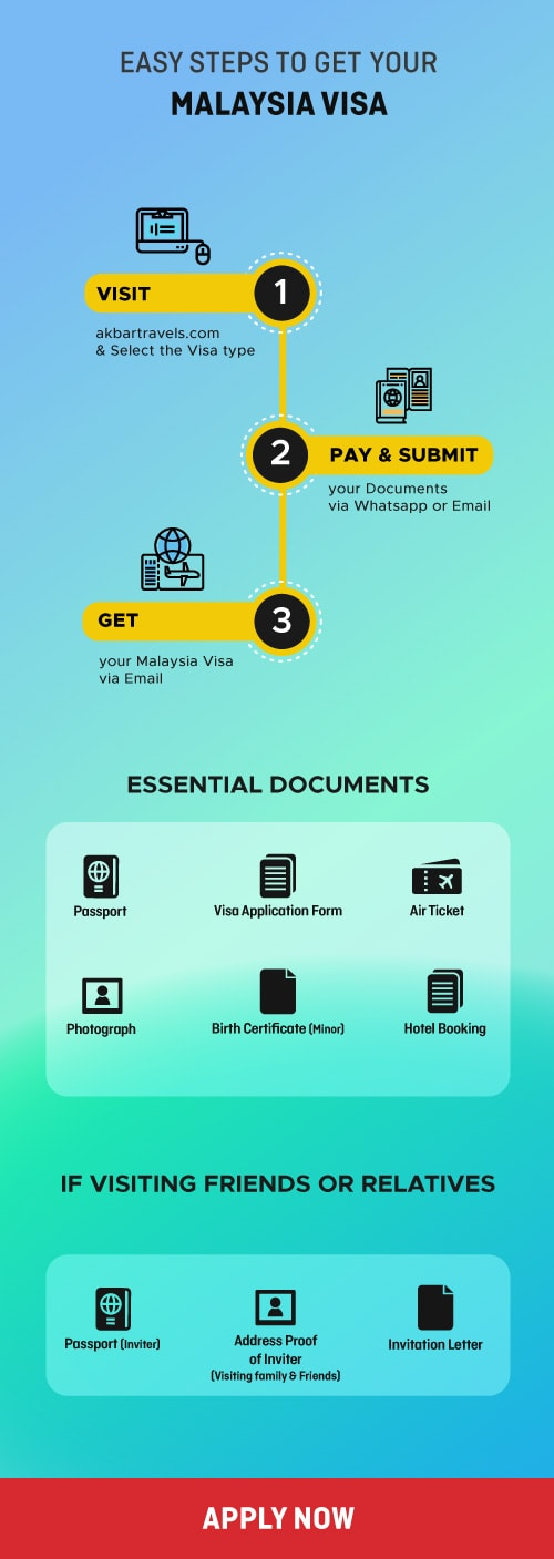 Malaysia Visa: Malaysia eNTRI, eVisa & Sticker Visa Online