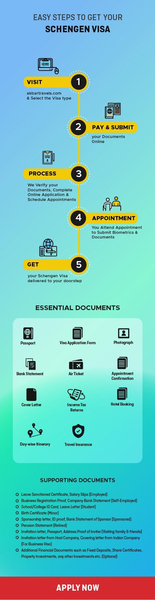 Schengen Visa: Business/Tourist Schengen Visa at ₹7199 onwards!