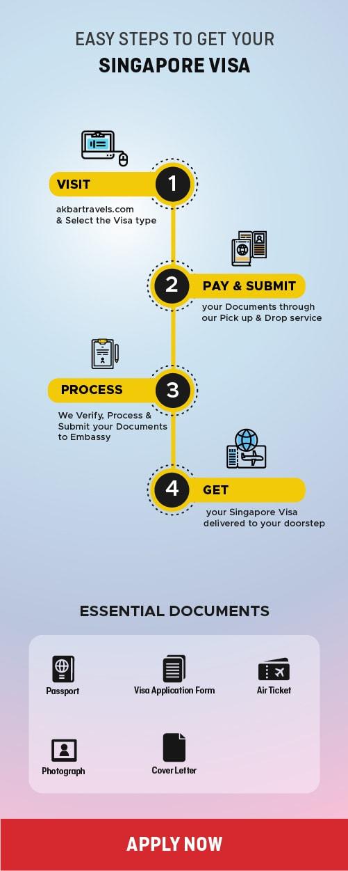 Singapore Visa - Singapore Tourist/Business Visa Starting at